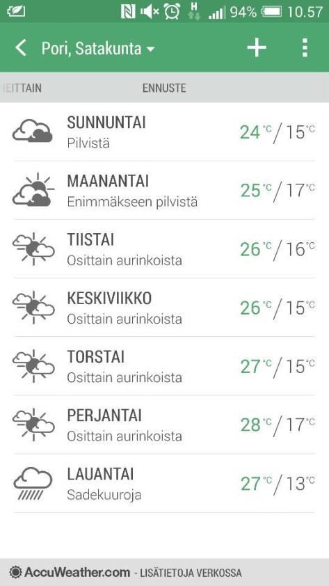 raasto sää